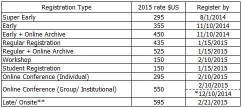 2015 registration rates chart